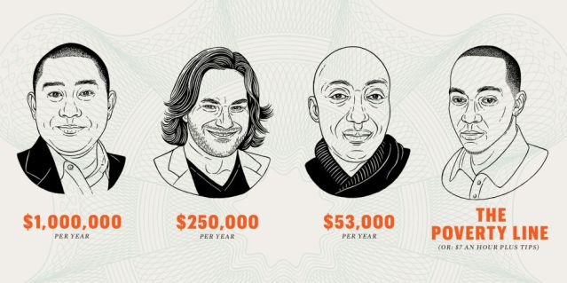4 men salary